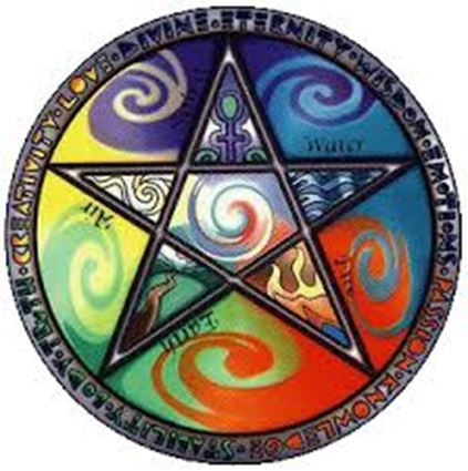 Picture of Five Elements Reading